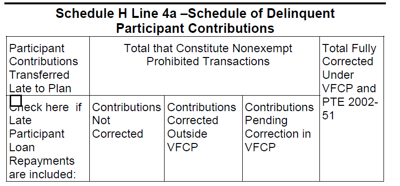 Reporting Delinquent Contributions Schedule H 401k Audit Delaware
