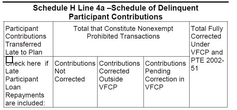 Schedule H Line 4a - Delaware 401k Auditor
